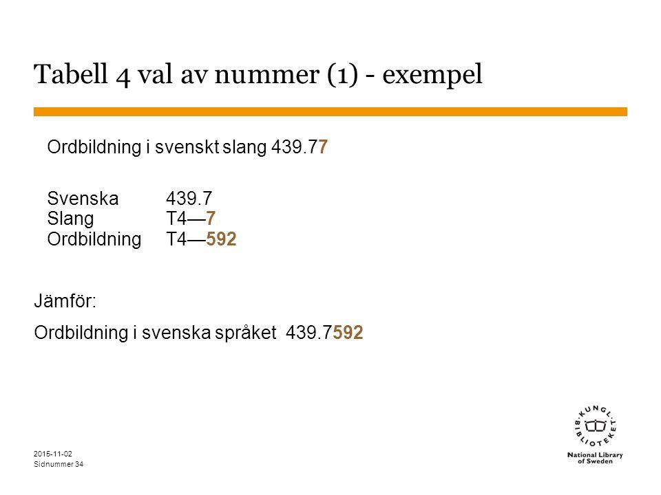 Sidnummer Tabell 4 val av nummer (1) - exempel Ordbildning i svenskt slang 439.77 Svenska439.7 SlangT4—7 OrdbildningT4—592 Jämför: Ordbildning i svenska språket 439.7592 2015-11-02 34