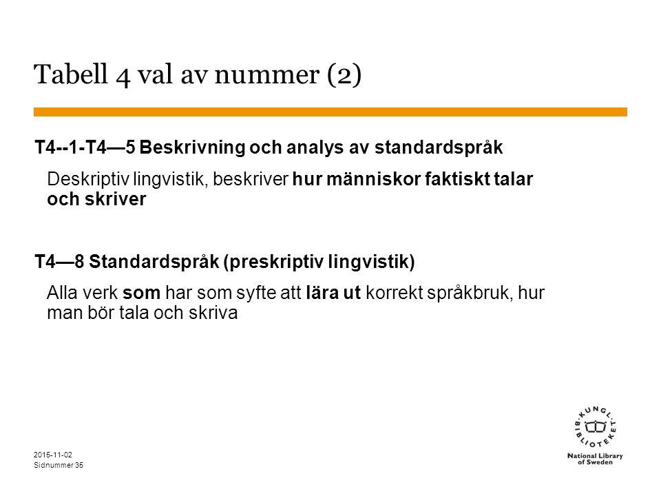 Sidnummer Tabell 4 val av nummer (2) T4--1-T4—5 Beskrivning och analys av standardspråk Deskriptiv lingvistik, beskriver hur människor faktiskt talar och skriver T4—8 Standardspråk (preskriptiv lingvistik) Alla verk som har som syfte att lära ut korrekt språkbruk, hur man bör tala och skriva 2015-11-02 35
