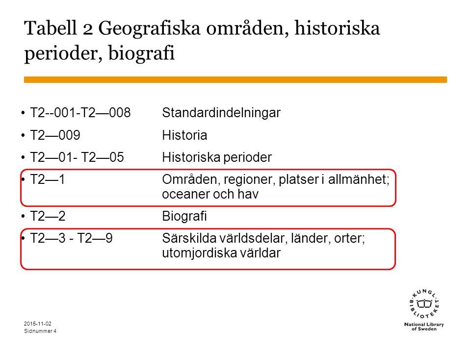 Sidnummer 4 Tabell 2 Geografiska områden, historiska perioder, biografi T2--001-T2—008Standardindelningar T2—009Historia T2—01- T2—05Historiska period