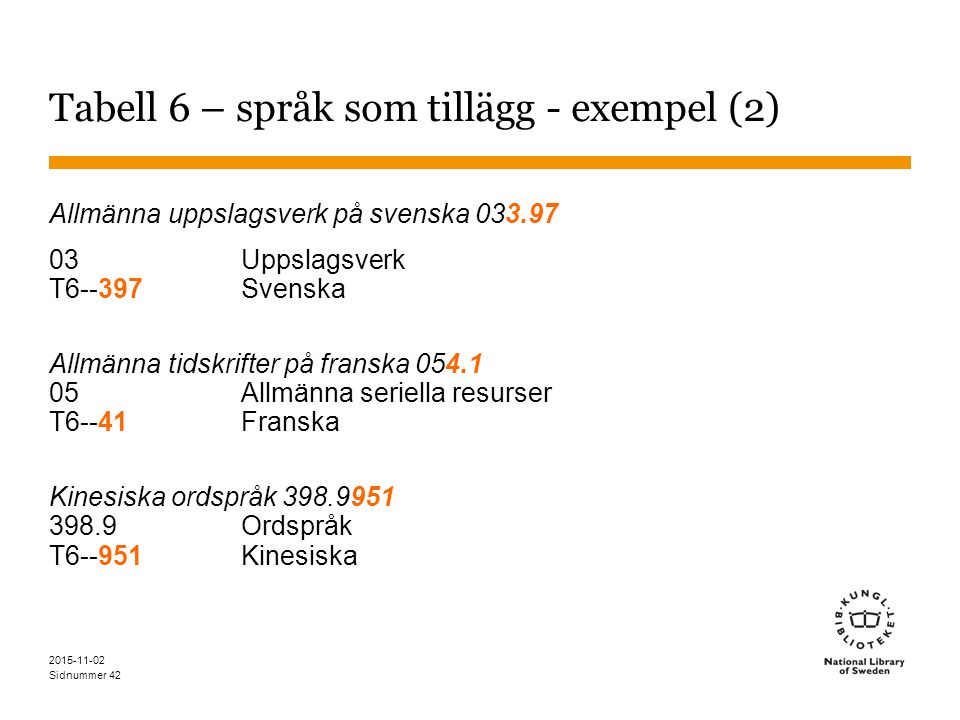 Sidnummer Tabell 6 – språk som tillägg - exempel (2) Allmänna uppslagsverk på svenska 033.97 03 Uppslagsverk T6--397Svenska Allmänna tidskrifter på franska 054.1 05 Allmänna seriella resurser T6--41Franska Kinesiska ordspråk 398.9951 398.9 Ordspråk T6--951Kinesiska 2015-11-02 42