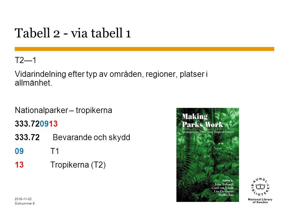 Sidnummer 5 Tabell 2 - via tabell 1 T2—1 Vidarindelning efter typ av områden, regioner, platser i allmänhet. Nationalparker – tropikerna 333.720913 33