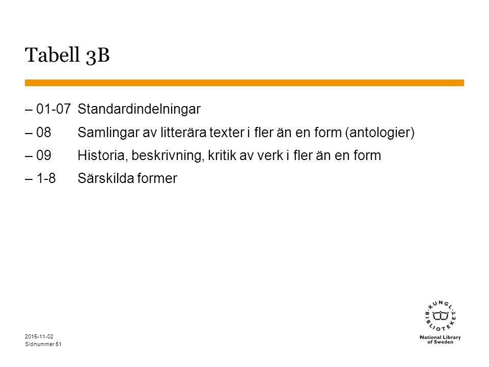 Sidnummer 2015-11-02 51 Tabell 3B – 01-07 Standardindelningar – 08 Samlingar av litterära texter i fler än en form (antologier) – 09 Historia, beskrivning, kritik av verk i fler än en form – 1-8 Särskilda former