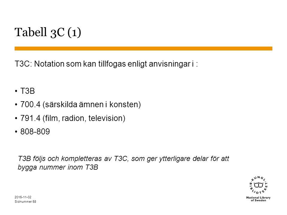 Sidnummer 2015-11-02 58 Tabell 3C (1) T3C: Notation som kan tillfogas enligt anvisningar i : T3B 700.4 (särskilda ämnen i konsten) 791.4 (film, radion, television) 808-809 T3B följs och kompletteras av T3C, som ger ytterligare delar för att bygga nummer inom T3B