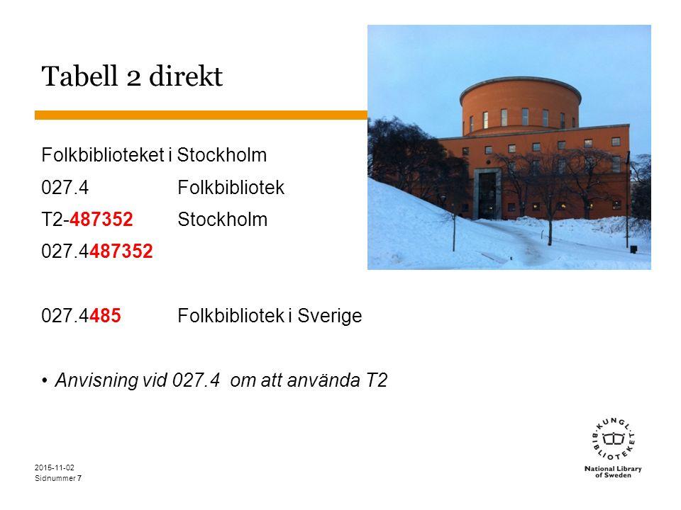 Sidnummer 2015-11-02 77 Tabell 2 direkt Folkbiblioteket i Stockholm 027.4 Folkbibliotek T2-487352 Stockholm 027.4487352 027.4485 Folkbibliotek i Sveri