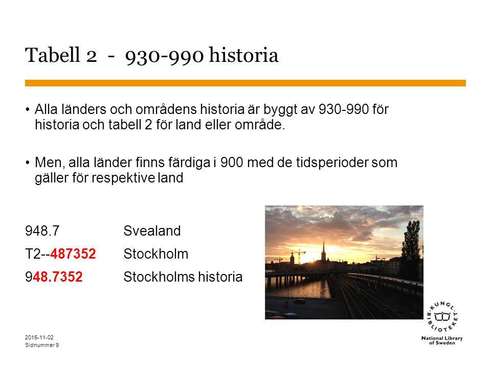 Sidnummer 9 Tabell 2 - 930-990 historia Alla länders och områdens historia är byggt av 930-990 för historia och tabell 2 för land eller område.
