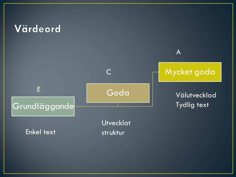 Grundläggande Mycket goda Goda Enkel text Utvecklat struktur Välutvecklad Tydlig text C A E