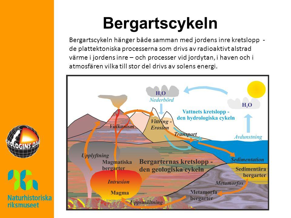 Bergartscykeln Bergartscykeln hänger både samman med jordens inre kretslopp - de plattektoniska processerna som drivs av radioaktivt alstrad värme i jordens inre – och processer vid jordytan, i haven och i atmosfären vilka till stor del drivs av solens energi.