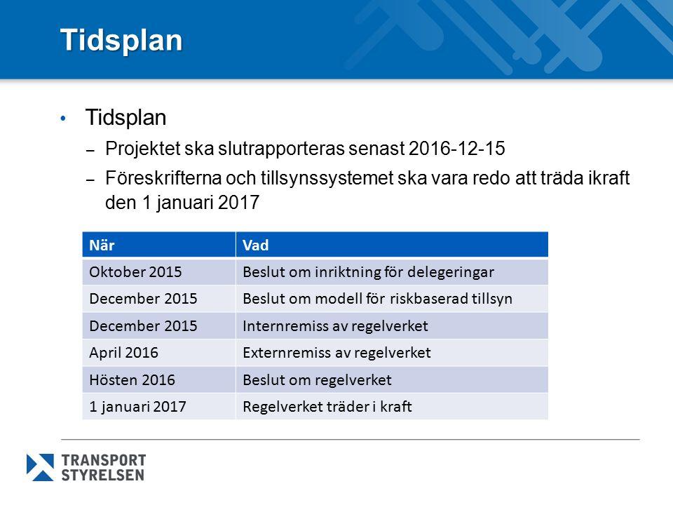 Tidsplan Tidsplan – Projektet ska slutrapporteras senast 2016-12-15 – Föreskrifterna och tillsynssystemet ska vara redo att träda ikraft den 1 januari