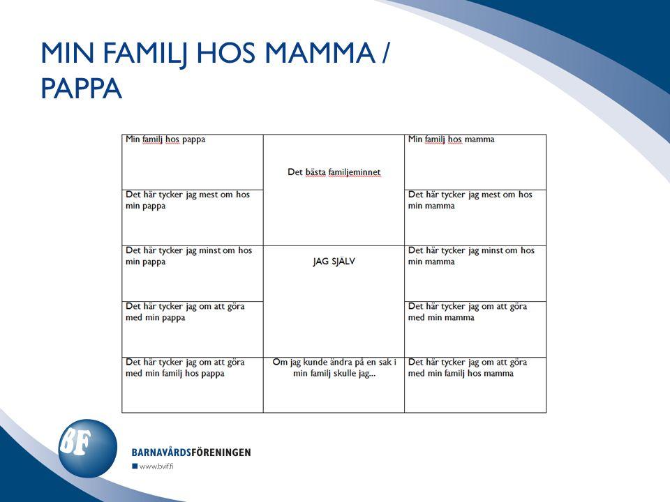 MIN FAMILJ HOS MAMMA / PAPPA