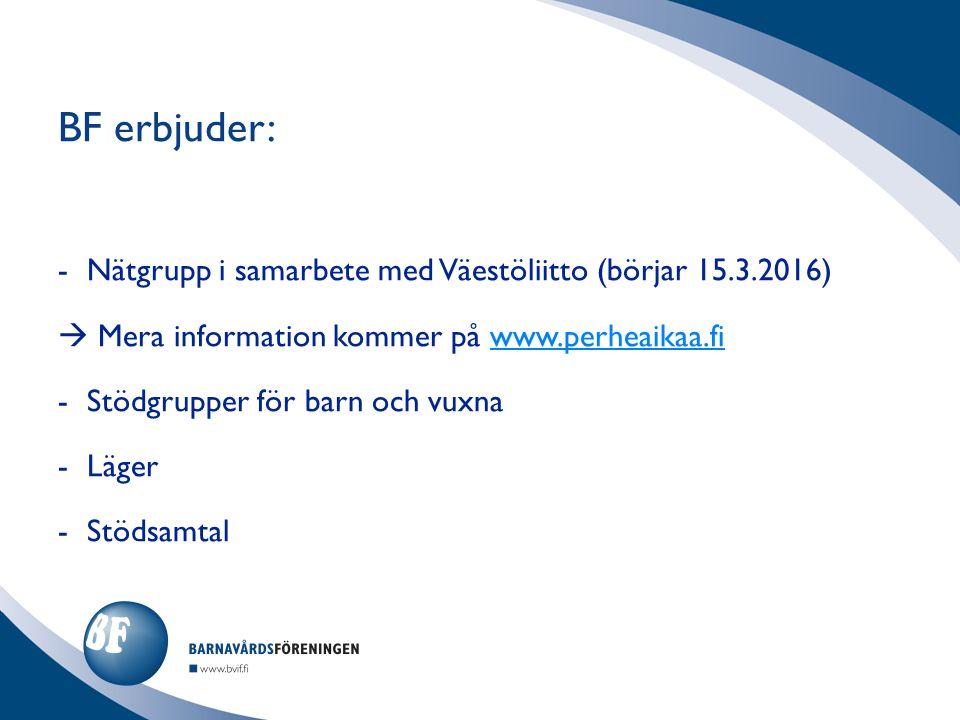 -Nätgrupp i samarbete med Väestöliitto (börjar 15.3.2016)  Mera information kommer på www.perheaikaa.fiwww.perheaikaa.fi -Stödgrupper för barn och vuxna -Läger -Stödsamtal BF erbjuder: