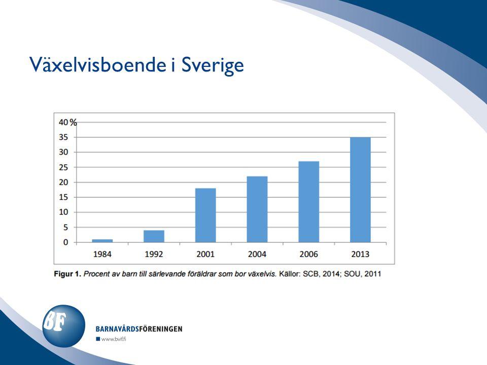 Växelvisboende i Sverige