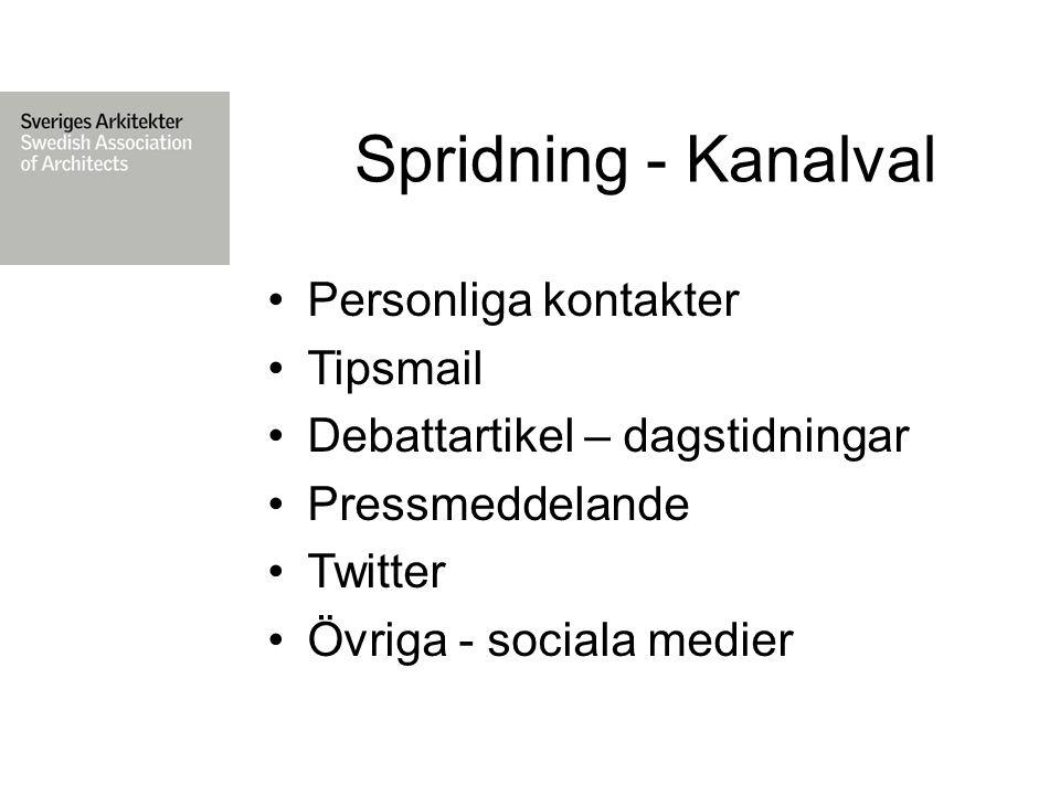 Spridning - Kanalval Personliga kontakter Tipsmail Debattartikel – dagstidningar Pressmeddelande Twitter Övriga - sociala medier