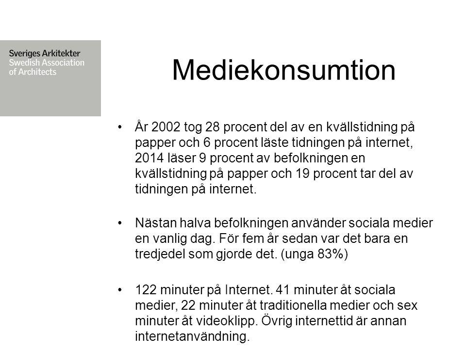 Mediekonsumtion År 2002 tog 28 procent del av en kvällstidning på papper och 6 procent läste tidningen på internet, 2014 läser 9 procent av befolkningen en kvällstidning på papper och 19 procent tar del av tidningen på internet.