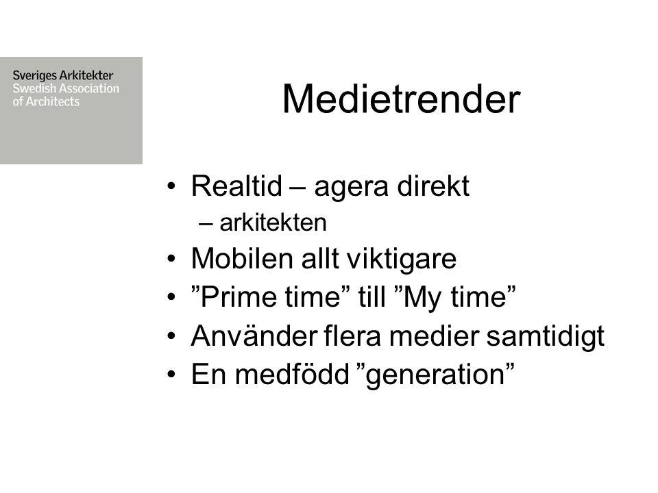 Medietrender Realtid – agera direkt –arkitekten Mobilen allt viktigare Prime time till My time Använder flera medier samtidigt En medfödd generation