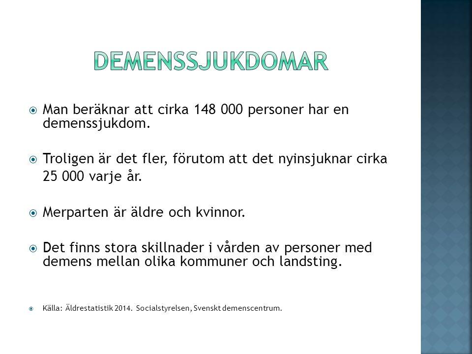  Man beräknar att cirka 148 000 personer har en demenssjukdom.  Troligen är det fler, förutom att det nyinsjuknar cirka 25 000 varje år.  Merparten