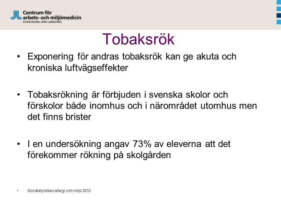Tobaksrök Exponering för andras tobaksrök kan ge akuta och kroniska luftvägseffekter Tobaksrökning är förbjuden i svenska skolor och förskolor både inomhus och i närområdet utomhus men det finns brister I en undersökning angav 73% av eleverna att det förekommer rökning på skolgården Socialstyrelsen allergi och miljö 2013