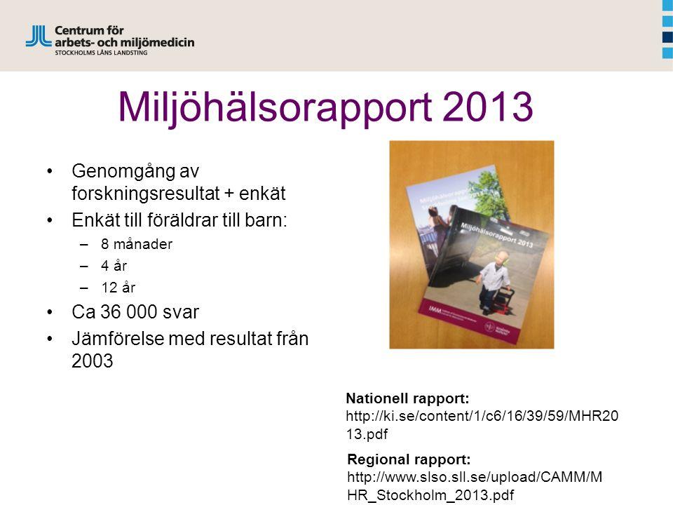 Miljöhälsorapport 2013 Genomgång av forskningsresultat + enkät Enkät till föräldrar till barn: –8 månader –4 år –12 år Ca 36 000 svar Jämförelse med resultat från 2003 Regional rapport: http://www.slso.sll.se/upload/CAMM/M HR_Stockholm_2013.pdf Nationell rapport: http://ki.se/content/1/c6/16/39/59/MHR20 13.pdf