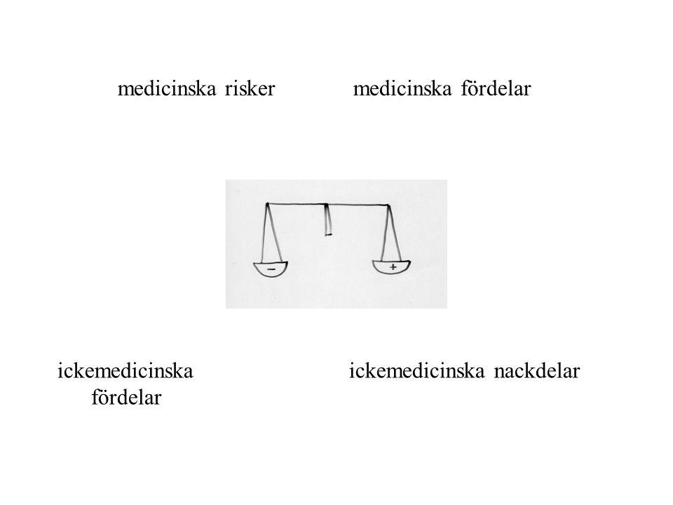 medicinska riskermedicinska fördelar ickemedicinska ickemedicinska nackdelar fördelar