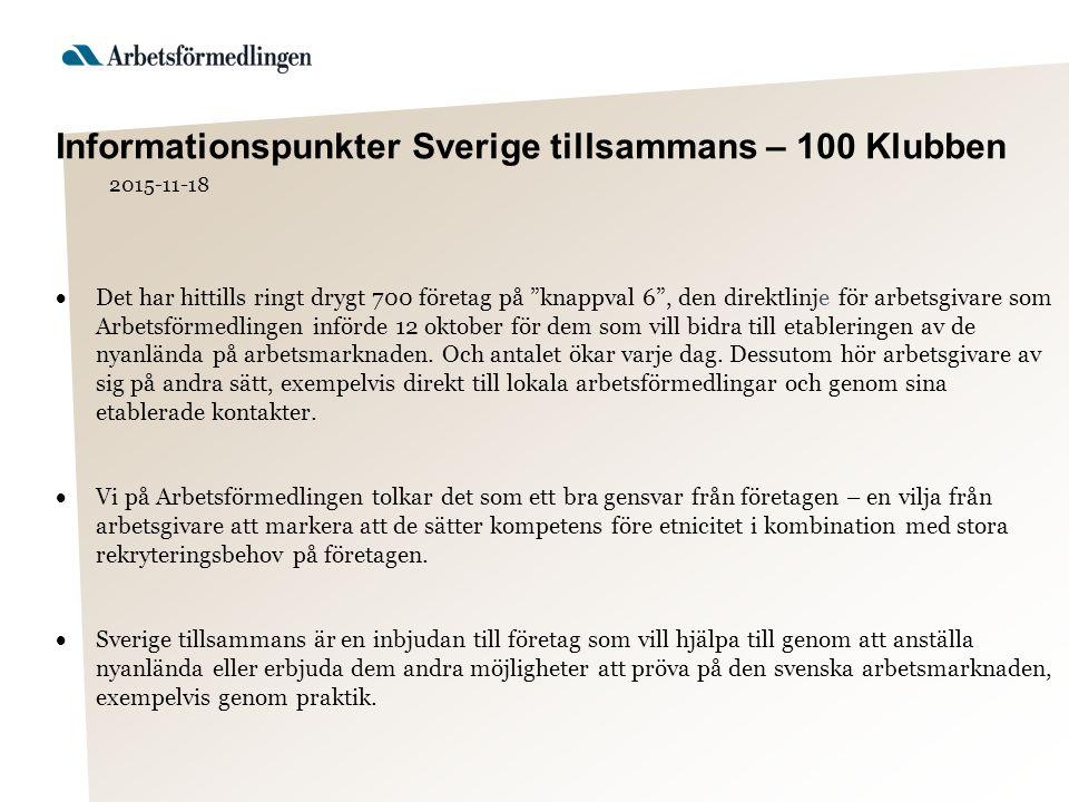 Informationspunkter Sverige tillsammans – 100 Klubben 2015-11-18  Det har hittills ringt drygt 700 företag på knappval 6 , den direktlinje för arbetsgivare som Arbetsförmedlingen införde 12 oktober för dem som vill bidra till etableringen av de nyanlända på arbetsmarknaden.