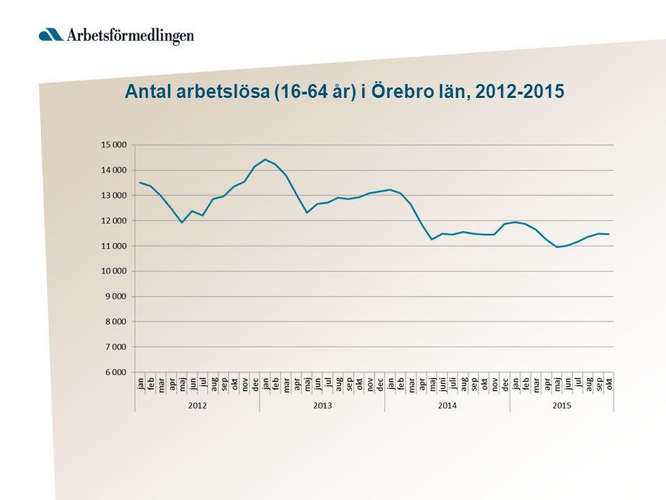 Antal arbetslösa (16-64 år) i Örebro län, 2012-2015
