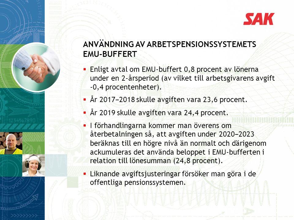  Enligt avtal om EMU-buffert 0,8 procent av lönerna under en 2-årsperiod (av vilket till arbetsgivarens avgift -0,4 procentenheter).