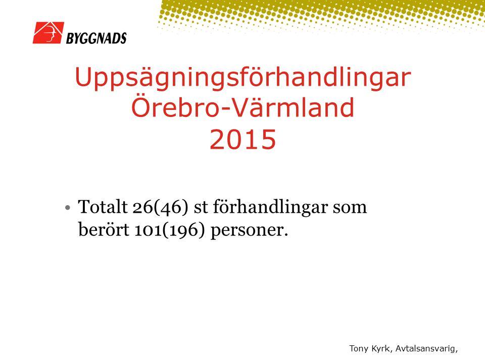 Tony Kyrk, Avtalsansvarig, Uppsägningsförhandlingar Örebro-Värmland 2015 Totalt 26(46) st förhandlingar som berört 101(196) personer.