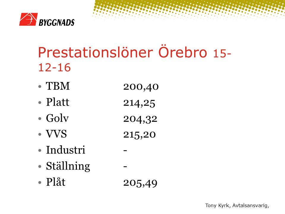 Tony Kyrk, Avtalsansvarig, Prestationslöner Örebro 15- 12-16 TBM200,40 Platt214,25 Golv204,32 VVS215,20 Industri- Ställning- Plåt 205,49