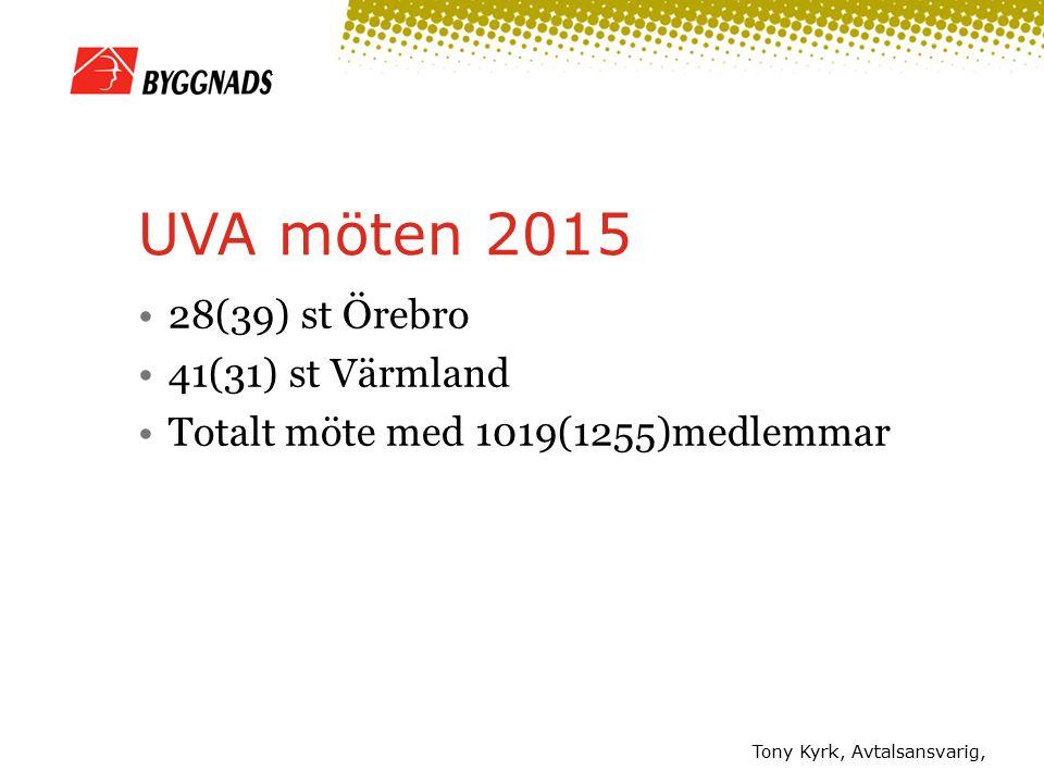 Tony Kyrk, Avtalsansvarig, UVA möten 2015 28(39) st Örebro 41(31) st Värmland Totalt möte med 1019(1255)medlemmar