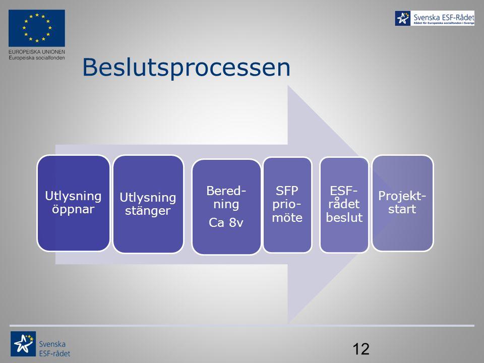 Beslutsprocessen Utlysning öppnar Utlysning stänger Bered- ning Ca 8v SFP prio- möte ESF- rådet beslut Projekt- start 12