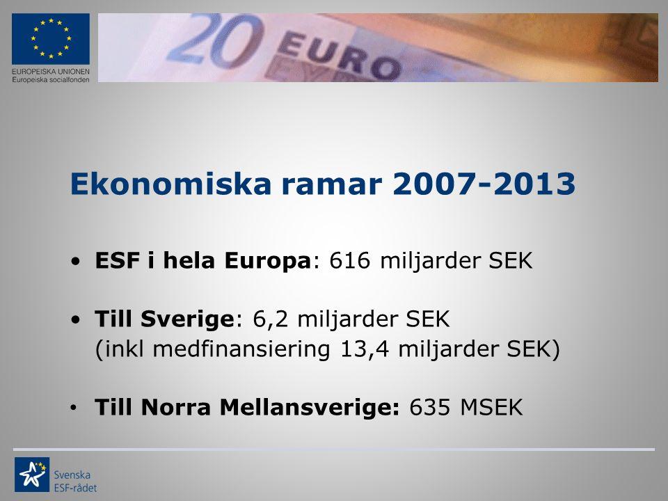 Ekonomiska ramar 2007-2013 ESF i hela Europa: 616 miljarder SEK Till Sverige: 6,2 miljarder SEK (inkl medfinansiering 13,4 miljarder SEK) Till Norra Mellansverige: 635 MSEK