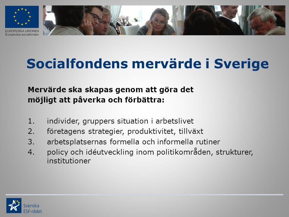 Socialfondens mervärde i Sverige Mervärde ska skapas genom att göra det möjligt att påverka och förbättra: 1.individer, gruppers situation i arbetslivet 2.företagens strategier, produktivitet, tillväxt 3.arbetsplatsernas formella och informella rutiner 4.policy och idéutveckling inom politikområden, strukturer, institutioner