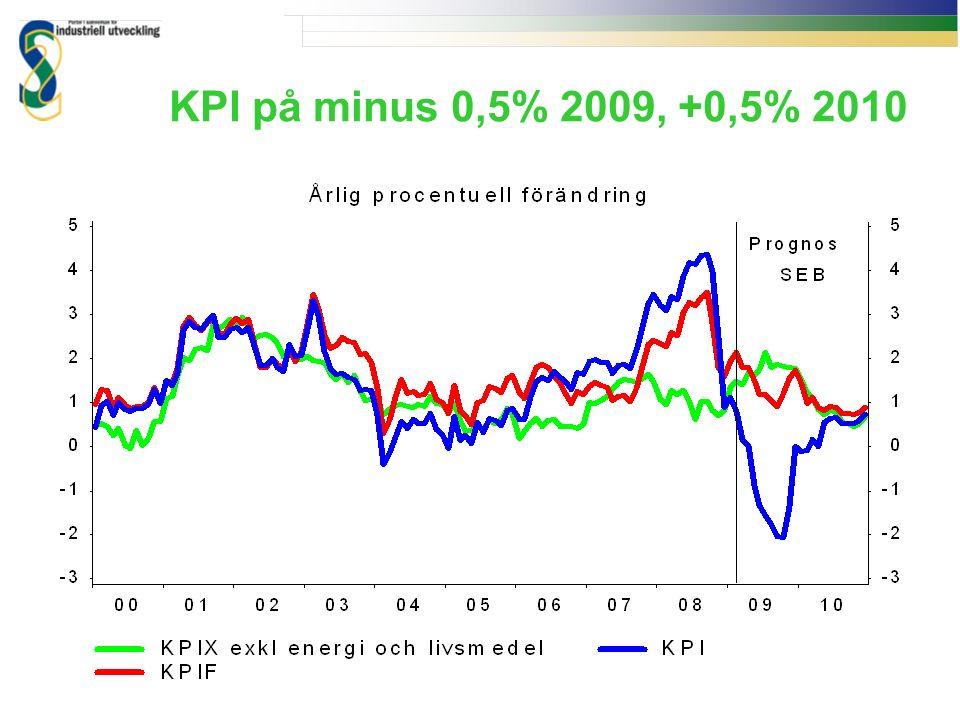 KPI på minus 0,5% 2009, +0,5% 2010