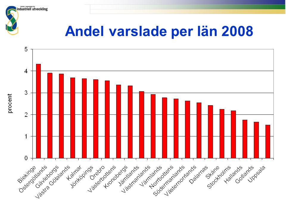 Andel varslade per län 2008