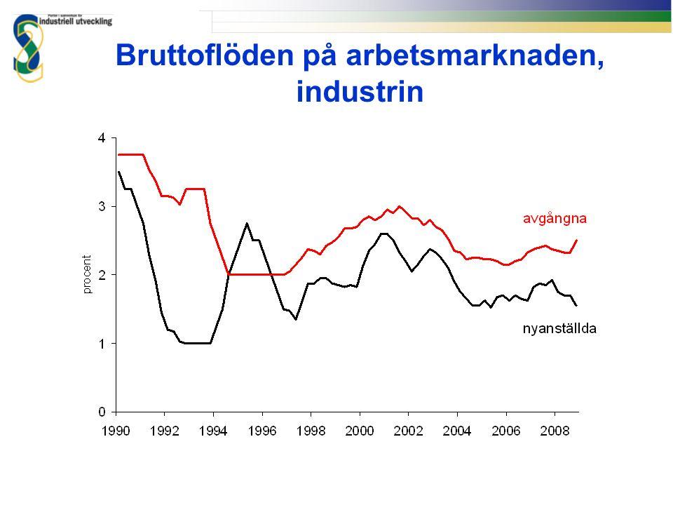 Bruttoflöden på arbetsmarknaden, industrin