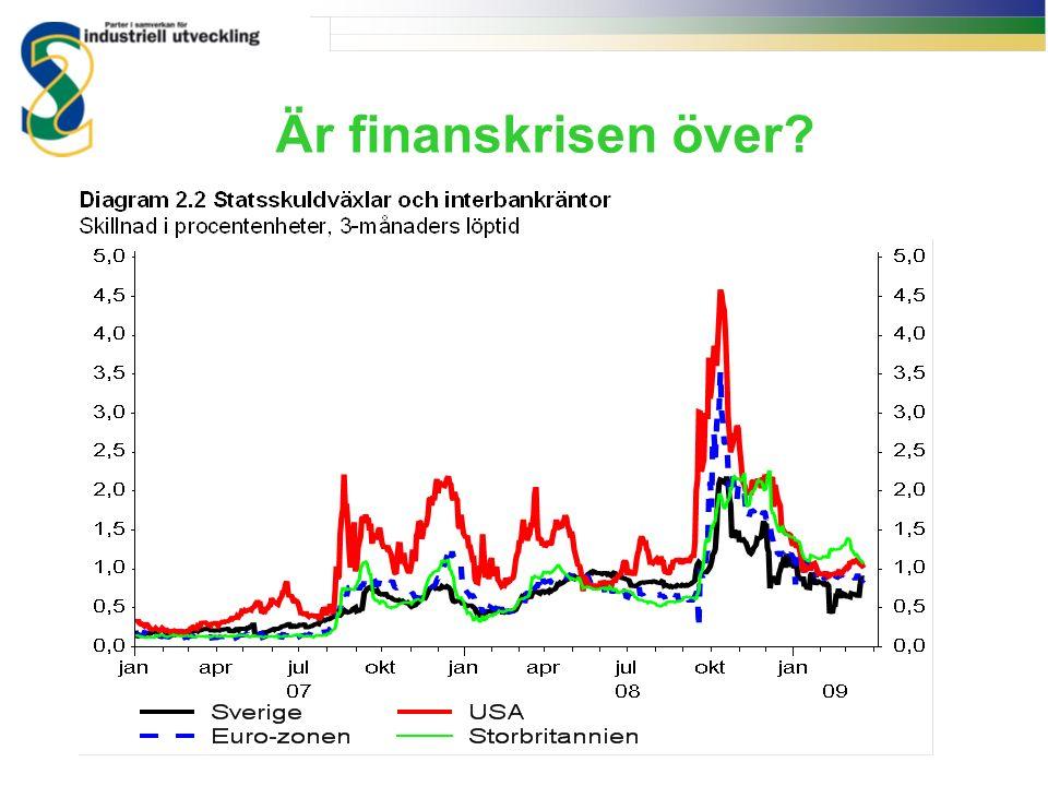 Är finanskrisen över?