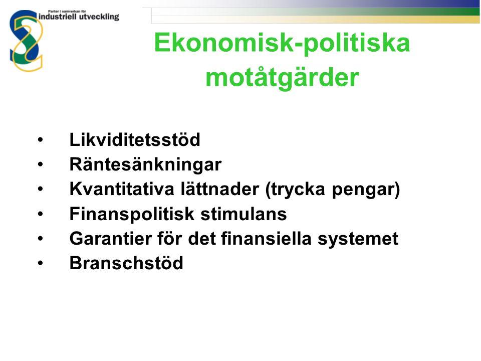 Ekonomisk-politiska motåtgärder Likviditetsstöd Räntesänkningar Kvantitativa lättnader (trycka pengar) Finanspolitisk stimulans Garantier för det finansiella systemet Branschstöd