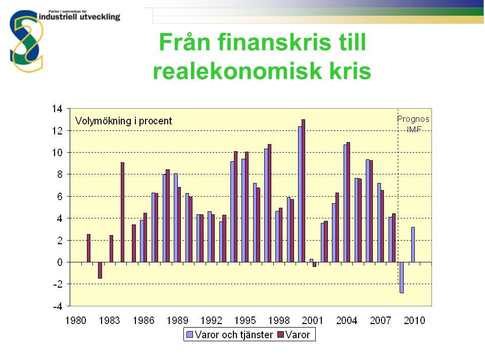 Från finanskris till realekonomisk kris
