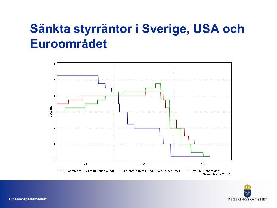 Finansdepartementet Tecken på stabilisering men osäkerheten är stor Förskjutning i riskbilden – mer balanserad –Tydliga tecken på stabilisering och minskad pessimism sedan i våras i både Sverige och i omvärlden –Ett antal ekonomiska indikatorer har vänt uppåt Dock kvarstår risker och vi har en lång och mödosam väg tillbaka –Låg tillväxt –Fallande sysselsättning och stigande arbetslöshet –Lågt resursutnyttjande