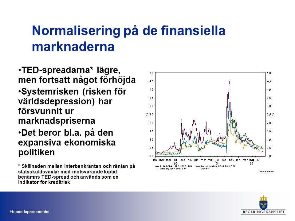 Finansdepartementet Normalisering på de finansiella marknaderna TED-spreadarna* lägre, men fortsatt något förhöjda Systemrisken (risken för världsdepression) har försvunnit ur marknadspriserna Det beror bl.a.