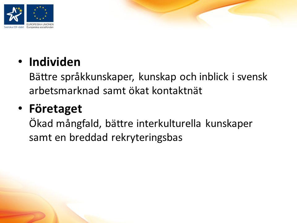 Individen Bättre språkkunskaper, kunskap och inblick i svensk arbetsmarknad samt ökat kontaktnät Företaget Ökad mångfald, bättre interkulturella kunskaper samt en breddad rekryteringsbas