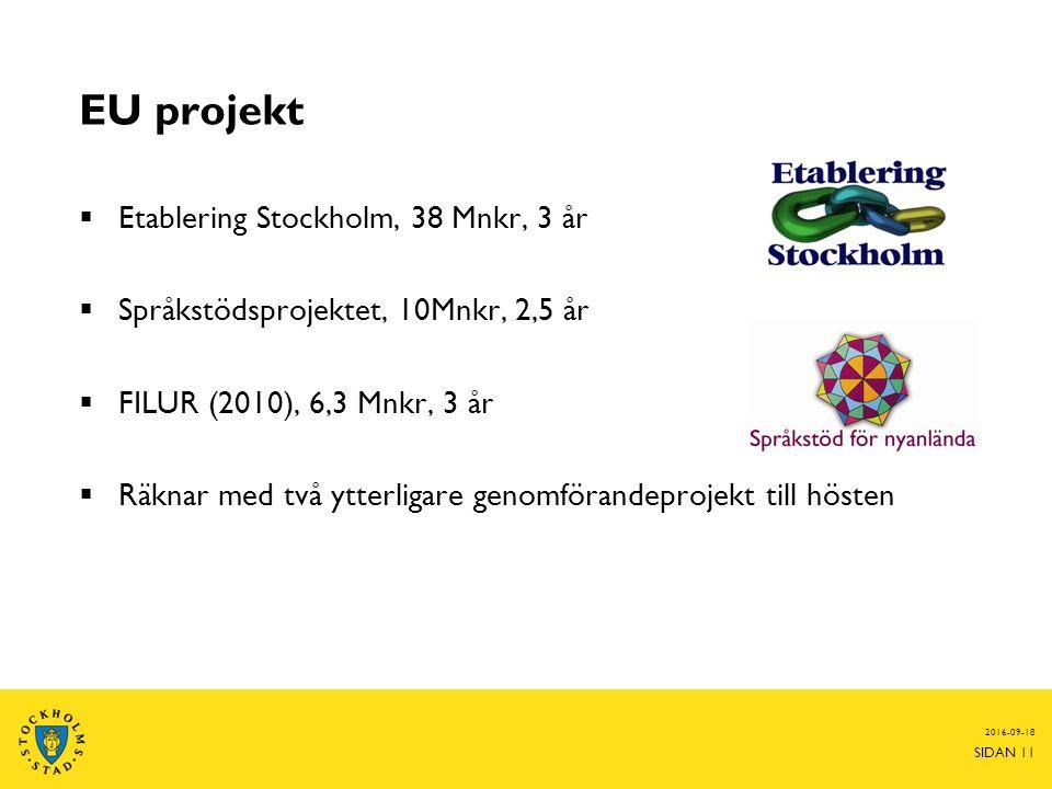 EU projekt  Etablering Stockholm, 38 Mnkr, 3 år  Språkstödsprojektet, 10Mnkr, 2,5 år  FILUR (2010), 6,3 Mnkr, 3 år  Räknar med två ytterligare genomförandeprojekt till hösten 2016-09-18 SIDAN 11