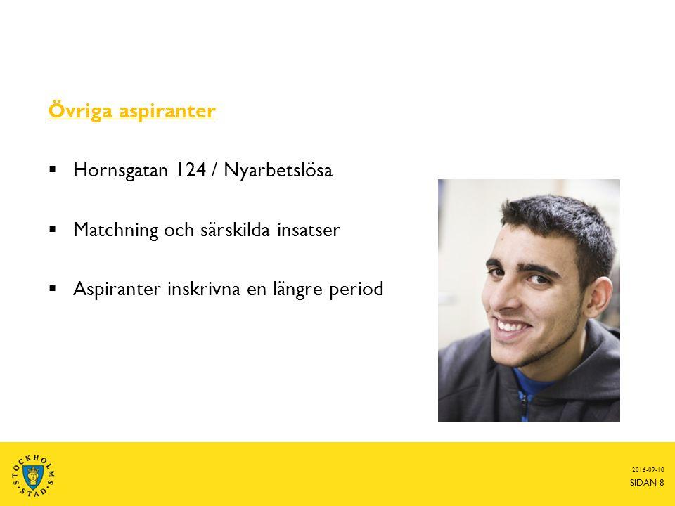 Övriga aspiranter  Hornsgatan 124 / Nyarbetslösa  Matchning och särskilda insatser  Aspiranter inskrivna en längre period 2016-09-18 SIDAN 8