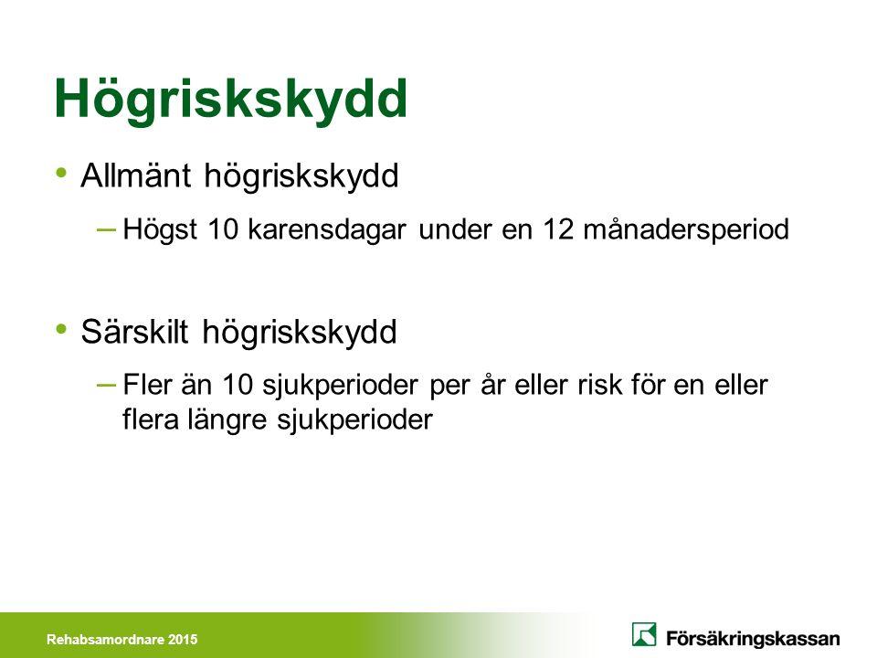 Rehabsamordnare 2015 Högriskskydd Allmänt högriskskydd – Högst 10 karensdagar under en 12 månadersperiod Särskilt högriskskydd – Fler än 10 sjukperiod
