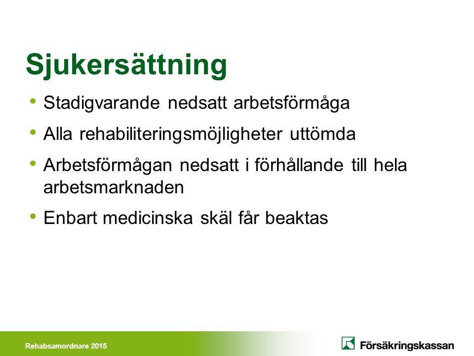Rehabsamordnare 2015 Sjukersättning Stadigvarande nedsatt arbetsförmåga Alla rehabiliteringsmöjligheter uttömda Arbetsförmågan nedsatt i förhållande t