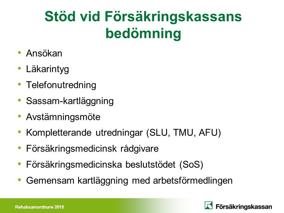 Rehabsamordnare 2015 Stöd vid Försäkringskassans bedömning Ansökan Läkarintyg Telefonutredning Sassam-kartläggning Avstämningsmöte Kompletterande utre