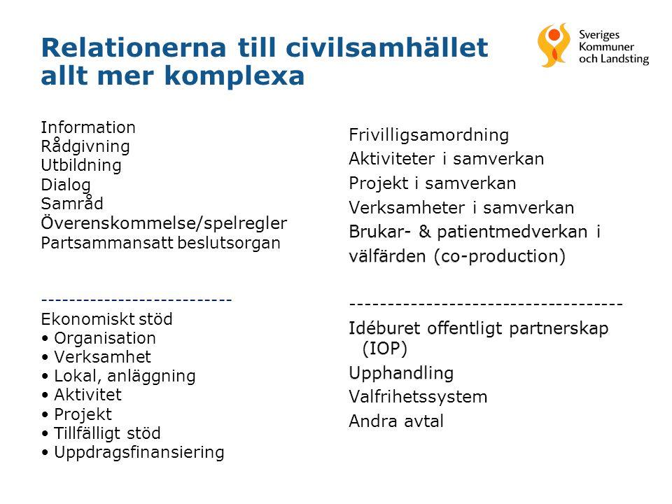 Relationerna till civilsamhället allt mer komplexa