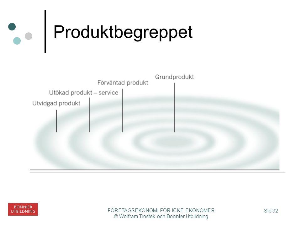 Sid 32 FÖRETAGSEKONOMI FÖR ICKE-EKONOMER © Wolfram Trostek och Bonnier Utbildning Produktbegreppet
