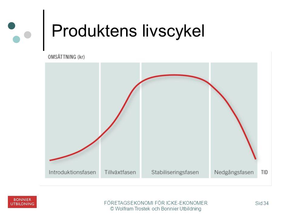 Sid 34 FÖRETAGSEKONOMI FÖR ICKE-EKONOMER © Wolfram Trostek och Bonnier Utbildning Produktens livscykel