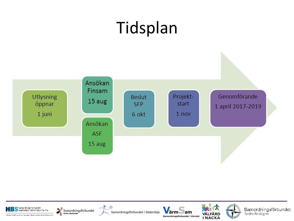 Tidsplan Utlysning öppnar 1 juni Ansökan ASF 15 aug Ansökan Finsam 15 aug Beslut SFP 6 okt Projekt- start 1 nov Genomförande 1 april 2017-2019