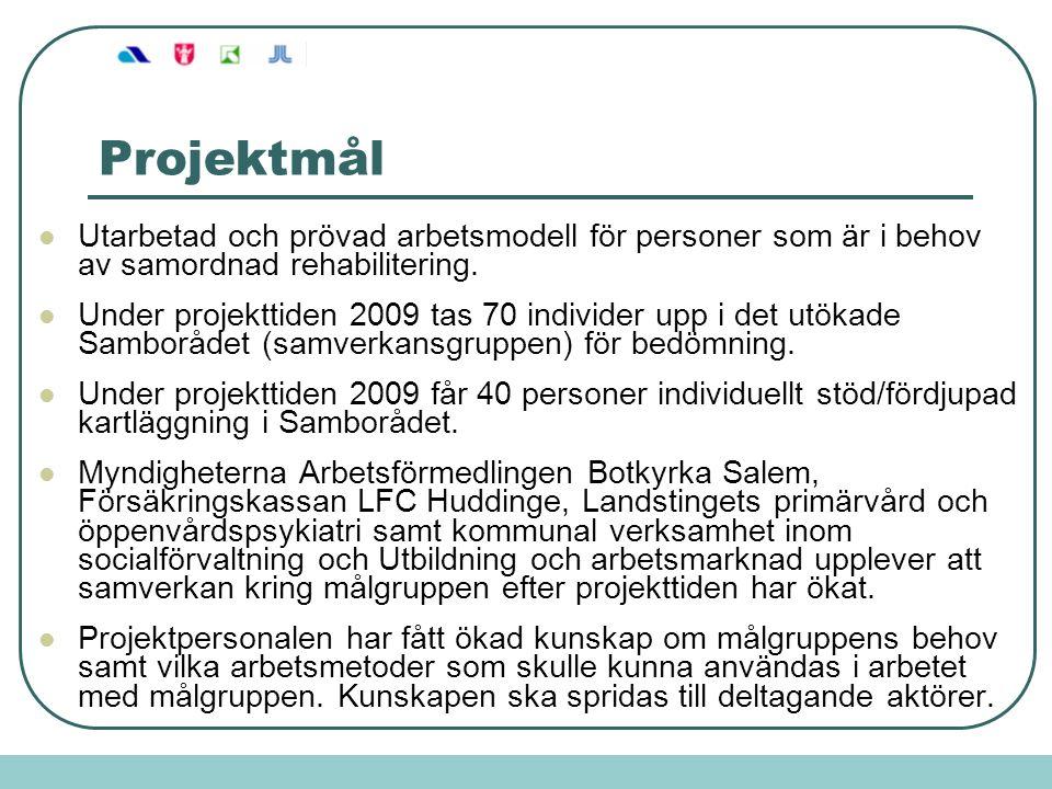 Projektmål Utarbetad och prövad arbetsmodell för personer som är i behov av samordnad rehabilitering.
